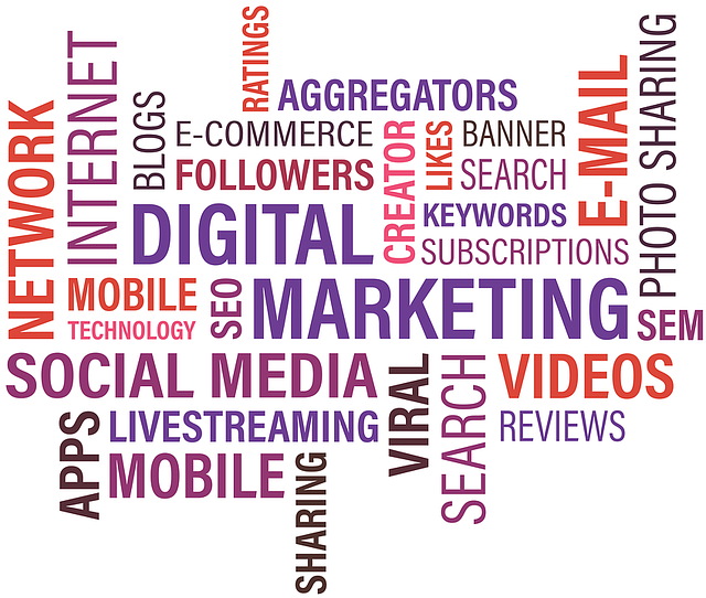 Promote-Business-Marketing-Word-Cloud